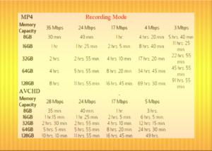 Vixia sd card chart